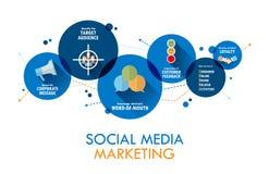 MEDIA SOCIAL LANÇANT la bannière sur le marché de concept de vecteur sur des cercles illustration libre de droits