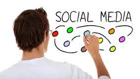 Media sociales Foto de archivo