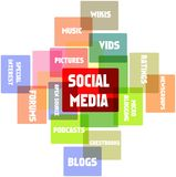 Media sociales, Fotos de archivo libres de regalías
