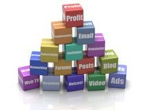 Media sociali Fotografia Stock