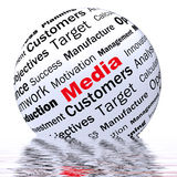 Media Sphere Definition Displays Diffusion Channels Or Online Me Royalty Free Stock Photo