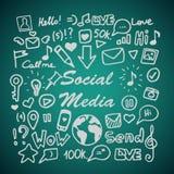 Medias sociaux réglés Image stock
