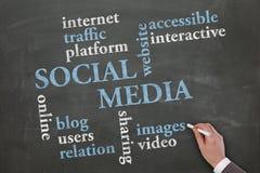 Medias sociaux sur le tableau noir Image libre de droits