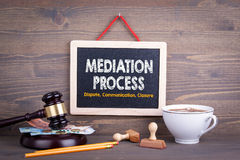 Mediation Process concept. Dispute Communication Closure. Chalkboard on a wooden background.  Royalty Free Stock Image