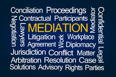 Mediation Word Cloud Stock Photos