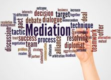 Mediation word cloud and hand with marker concept. On white background royalty free illustration