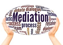 Mediation word cloud hand sphere concept. On white background stock illustration
