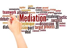 Mediation word cloud hand writing concept. On white background vector illustration