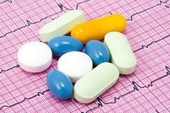 Medicación cardiia Imagen de archivo libre de regalías