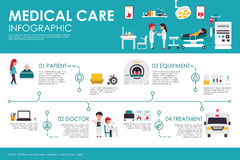 Medical care concept Hospital clinic interior flat web vector illustration. Patient, equipment, doctor, treatment Stock Images