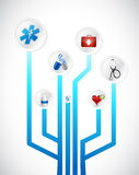 Medical concept circuit diagram illustration Stock Images
