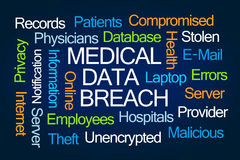 Medical Data Breach Word Cloud Royalty Free Stock Image