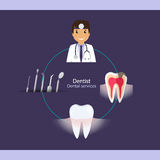 Medical dental background design. Dentist with teeth. Vector ill Royalty Free Stock Image
