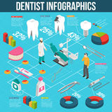 Medical Dental Care Isometric Flowchart Infographics Stock Photos