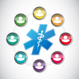 Medical diversity people network illustration Stock Photos