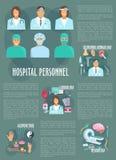 Medical doctors hospital healthcare vector poster. Medical poster of hospital doctors and healthcare departments. Vector medicine of neurology hammer, cardiology Stock Photography