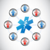 Medical doctors network connected Royalty Free Stock Photo