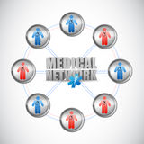 Medical doctors network connected illustration Royalty Free Stock Images