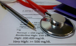 Medical Document - Lipid panel Royalty Free Stock Photography