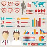 Medical elements collection Stock Images