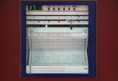 Medical Equipment. Monitor ECG. Royalty Free Stock Photography