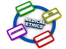 Medical ethics. 3d illustration of medical ethics concept in use worldwide the elements being autonomy non-maleficence beneficence and justice Royalty Free Stock Images