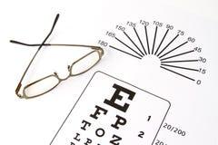 Medical eye chart Royalty Free Stock Image