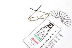 Medical eye chart Stock Photography