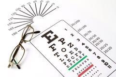Medical eye chart Royalty Free Stock Images