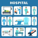 Medical flat pictograms set Stock Image