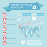 Medical health care infographic Royalty Free Stock Photography