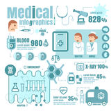 Medical, health and healthcare icons and data elements, infograp Royalty Free Stock Image
