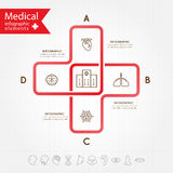 Medical health and healthcare icons and infographic. Stock Image