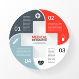 Medical healthcare circle plus sign infographic Royalty Free Stock Images