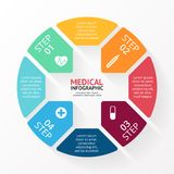 Medical healthcare circle plus sign infographic. Stock Photos