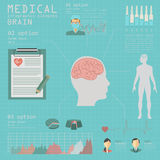 Medical and healthcare infographic, Brain  infographics Stock Photography