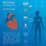 Medical and healthcare infographic, Cardiology infographics. Royalty Free Stock Photography