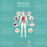 Medical and healthcare infographic, elements for creating infogr Stock Image