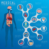 Medical and healthcare infographic, elements for creating infogr Stock Photo