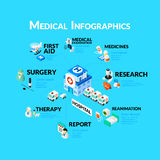Medical healthcare infographic set with isometric flat icons, included hospital medicines research medical examination Stock Photography