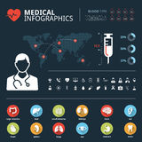 Medical human organs icon set with human body and world map info graphic Royalty Free Stock Images