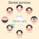 Medical infografics Dental services Royalty Free Stock Photography