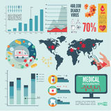 Medical infographic elements Royalty Free Stock Photo