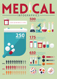 Medical infographic in flat design. Vector. Royalty Free Stock Image
