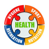 Medical infographic. Health is sport, hygiene, nutrition and rec. Reation. 3d Royalty Free Stock Image
