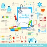 Medical Infographic. Illustration of equipment and medicine in medical infographic Stock Photos