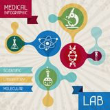 Medical infographic LAB abstract background Royalty Free Stock Photo