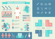Medical infographic set with icons, chart Stock Image