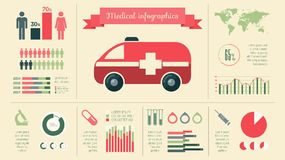 Medical Infographic Template. Royalty Free Stock Photography