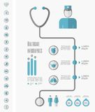 Medical Infographic Template. Royalty Free Stock Image